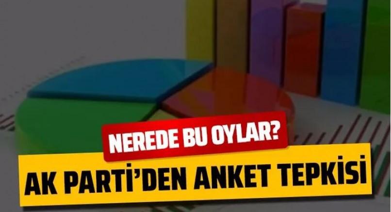 AK Partili Hamza Dağ'dan anket tepkisi! Nerede bu oylar?